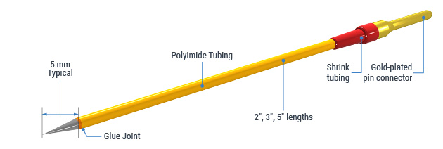 Monopolar electrode with polyimide tubing